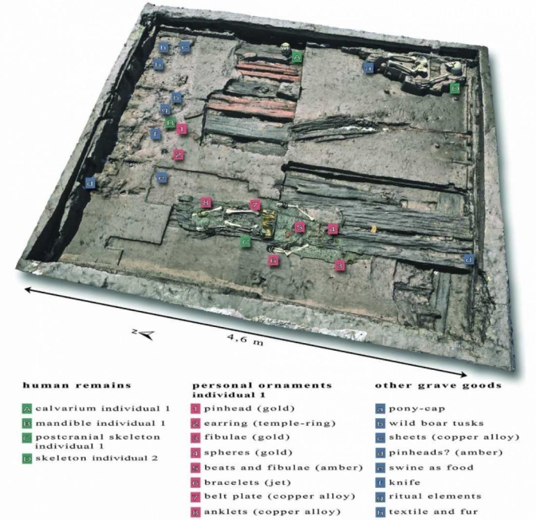 Археологи изучили таинственную Кельтскую плиту