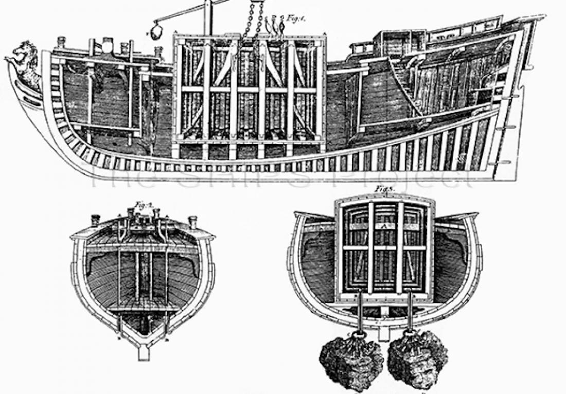 Схема субмарины Джона Дэя