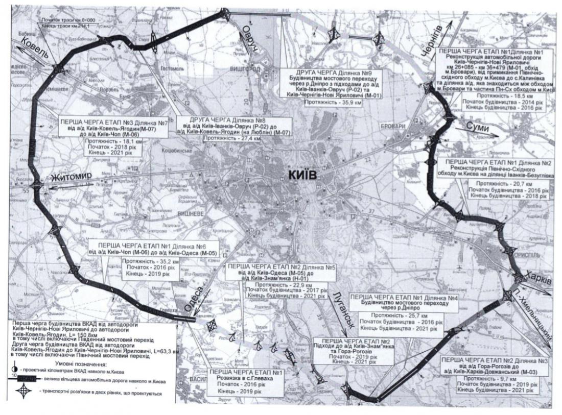 Схема строительства БКАД - по этапам