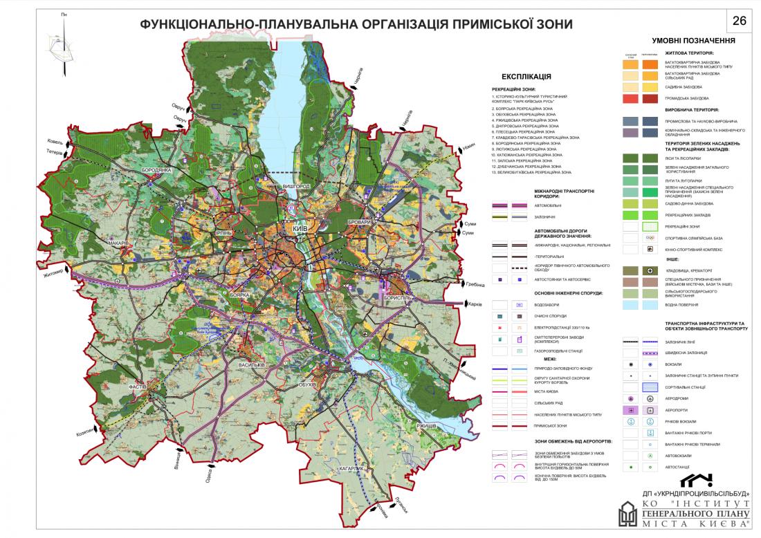 Функционально-планировочная организация пригородной зоны. Эта карта составлена Институтом генерального плана города Киева.
