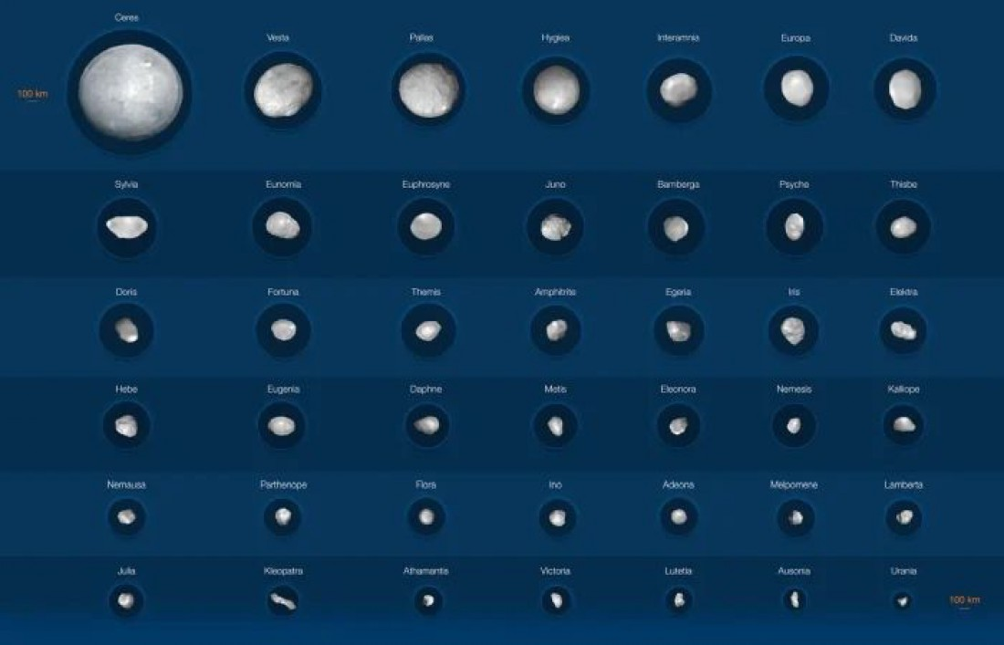 42 самых больших космических камня