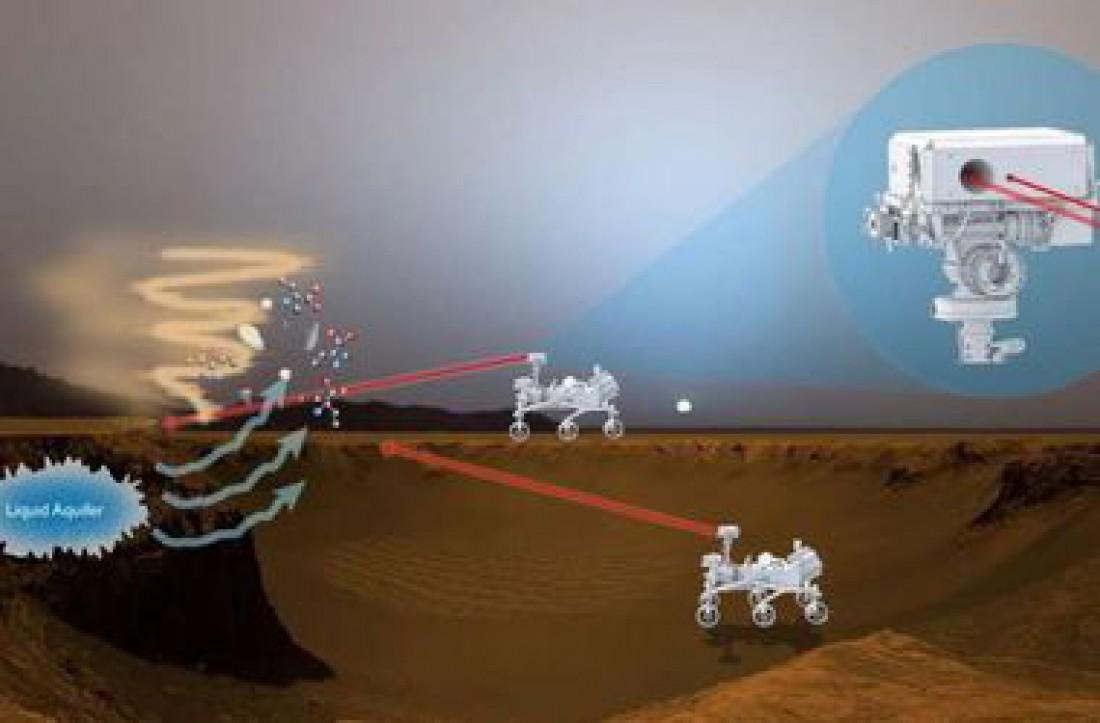 NASA отправит наМарс новый прибор для поиска жизни