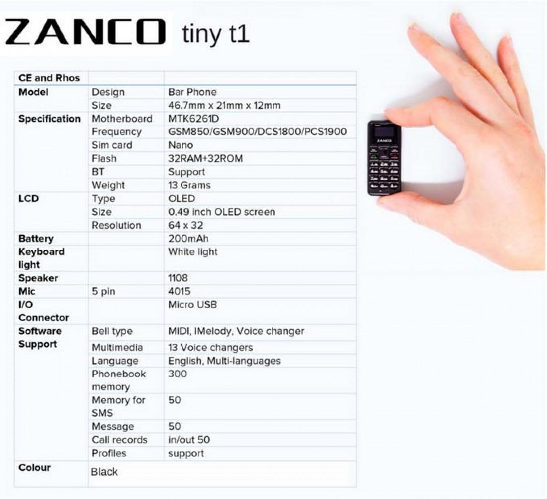 Характеристики Zanco Tiny T1