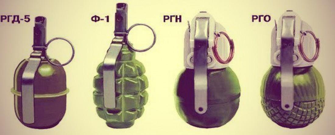 Типы гранат
