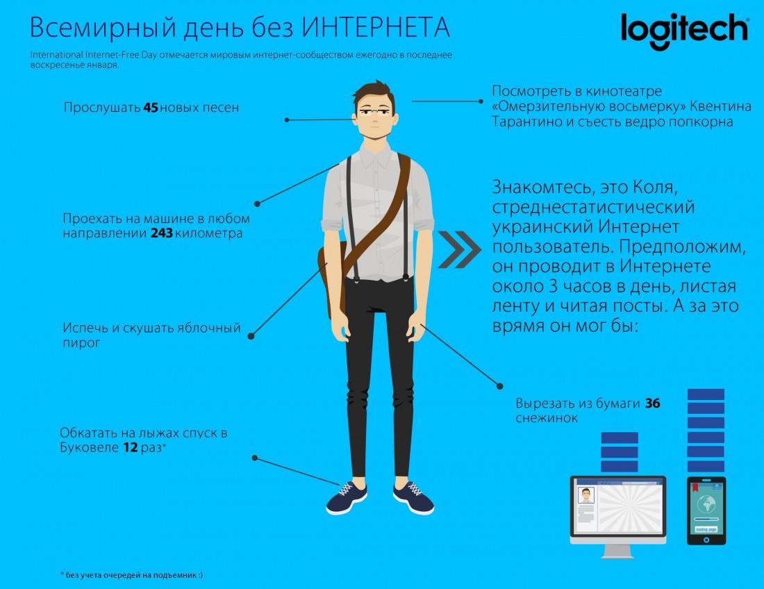 Инфографика Один день без интернета