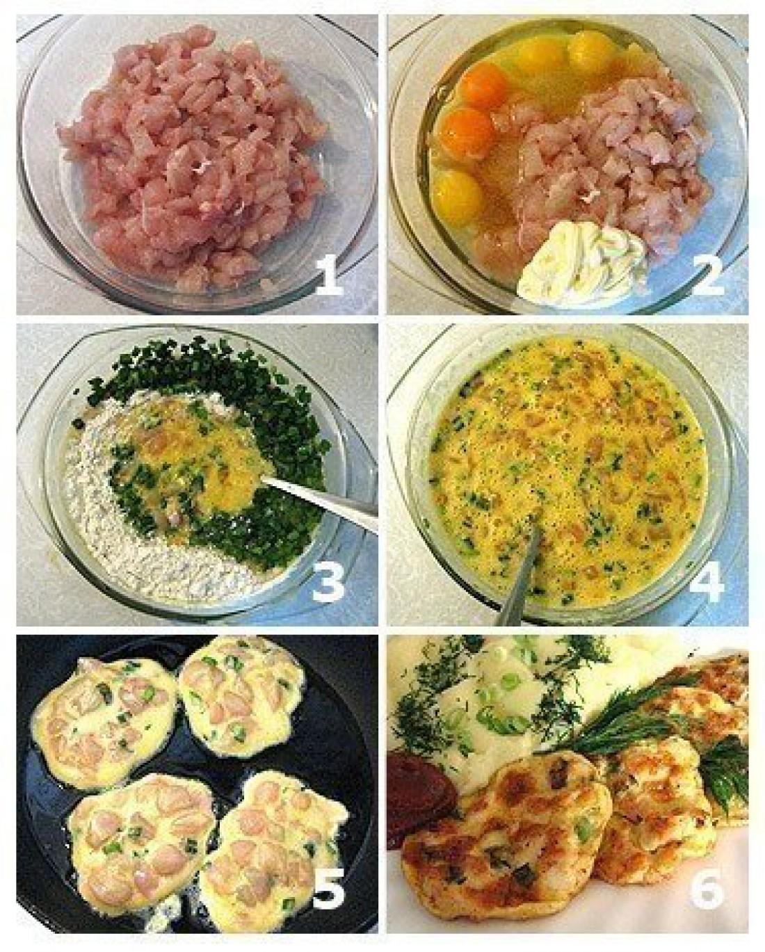 Куриные котлеты в кляре рецепт с фото