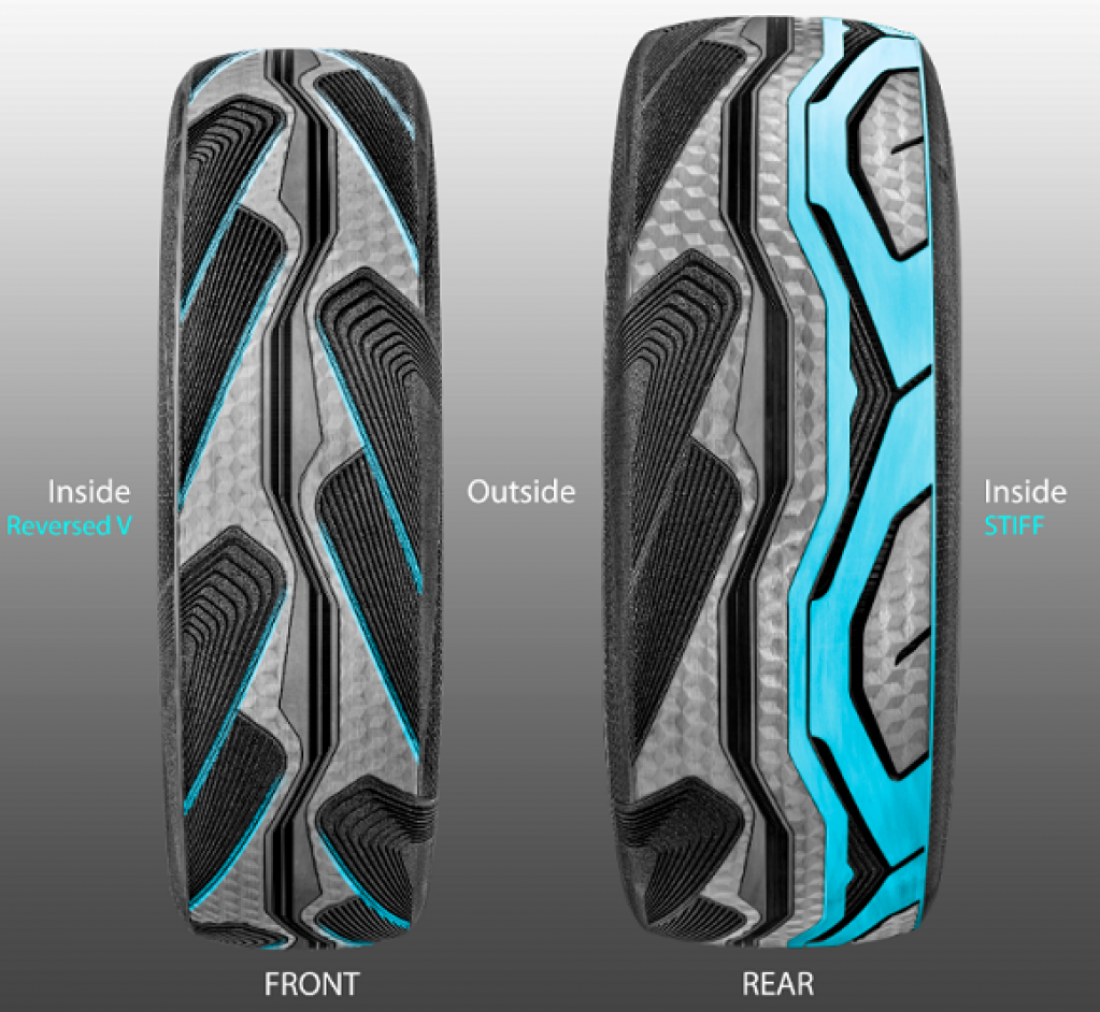 GoodYear CityCube — шины, прогоняющие воду из-под колес