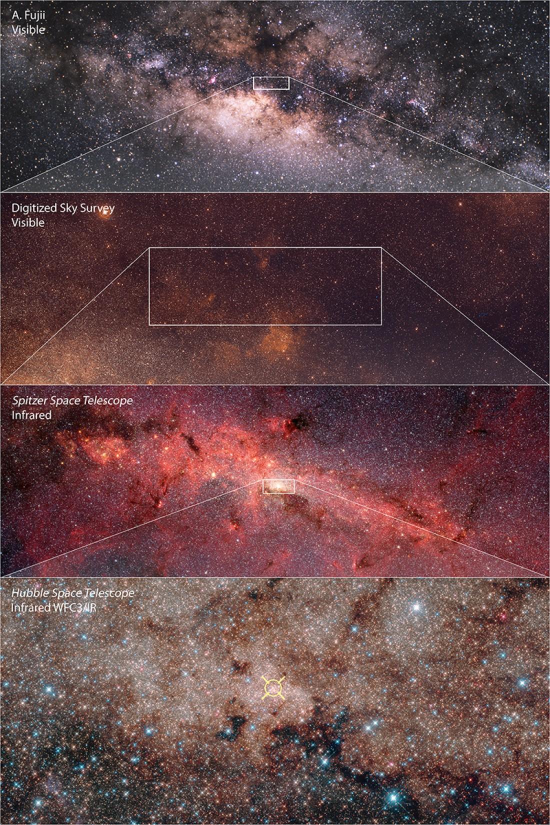 Снимок в разных спектрах