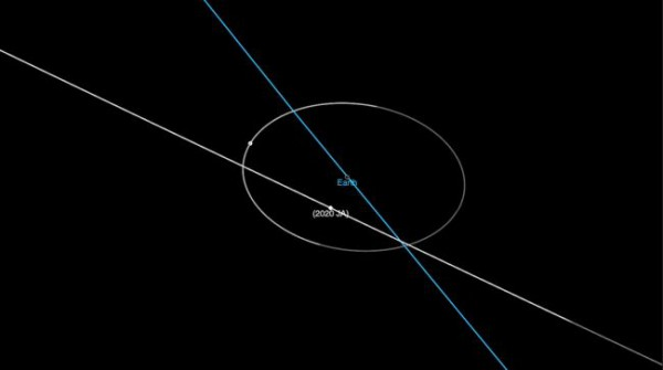 Орбита 2020 JA
