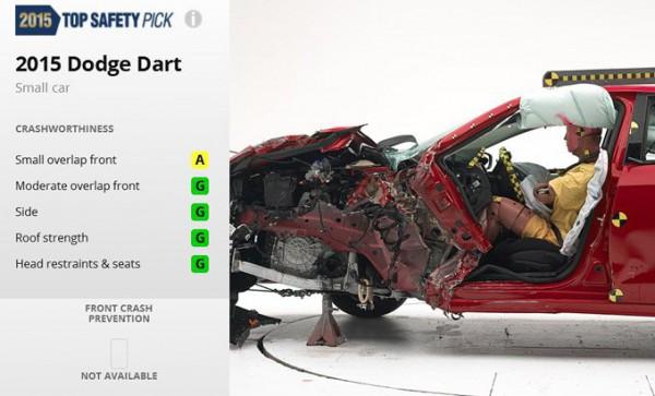 Результаты тестов Dodge Dart