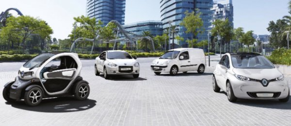 Линейка электромобилей Renault для европейского рынка