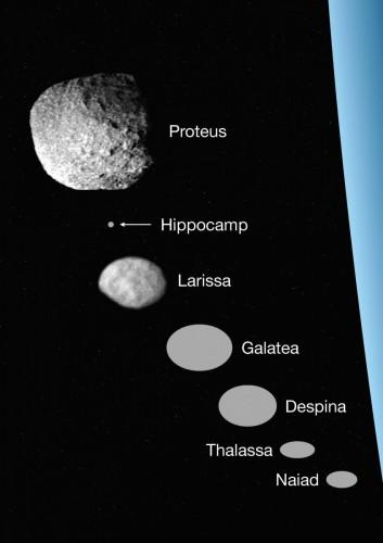 Все известные спутники Нептуна