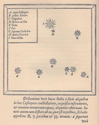 Сверхновая 1572 года (рисунок из книги Тихо Браге)