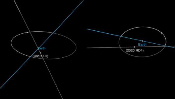 Орбита астероидов