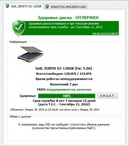 Geil Zenith S3 - SSD Life