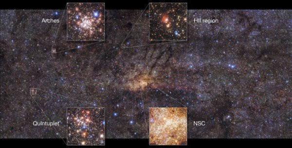 На снимке центральных областей Млечного Пути выделено плотное звездное Скопление Арки (Arches), облака ионизированного водорода (HII), Центральное скопление (NSC) и Скопление Квинтоль (Quintuplet)