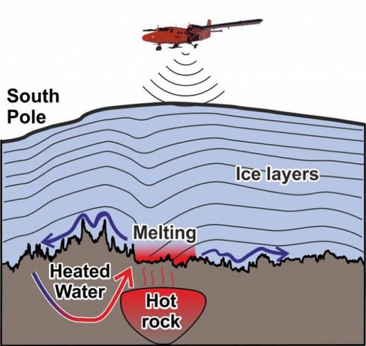 Геотермальный источник топит лед