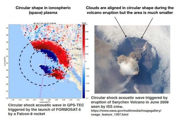 Сравнение ударных волн ракеты и вулкана