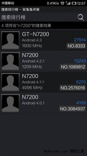 Результаты тестирования Galaxy Note III в Antutu