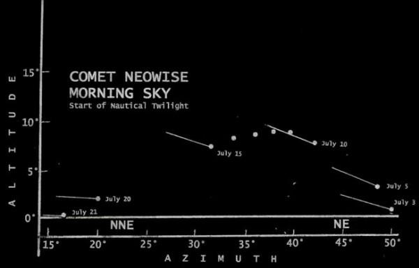 Наиболее ярко комету будет видно с 10 по 15 июля