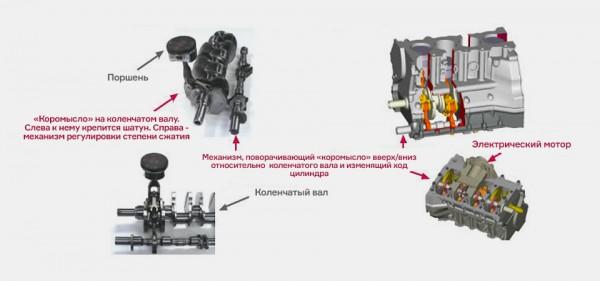 Схема работы двигателя Infiniti
