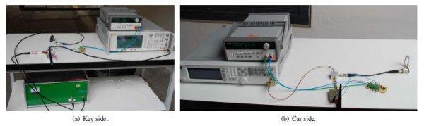 Антенны и усилитель сигнала