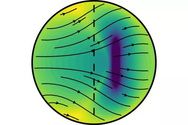 Модель команды предполагает, что внутреннее ядро Земли растет быстрее на восточной стороне (слева), чем на западе