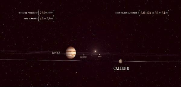 Фотон света достигает Сатурна почти за 1 час 20 минут