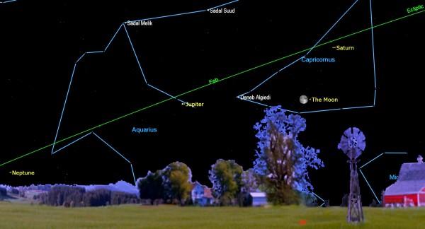 Как увидеть Сатурн и Юпитер