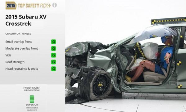 Результаты тестов Subaru XV Crosstrek