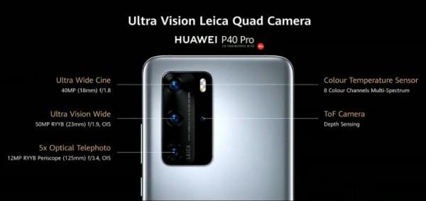 Камеры Huawei P40 Pro