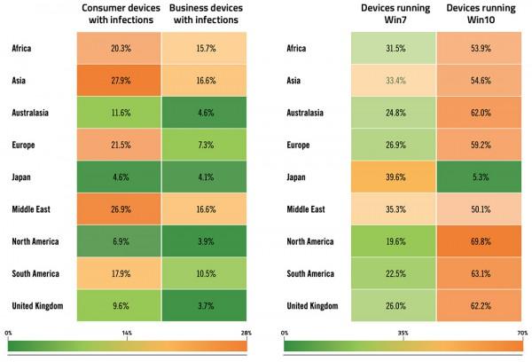 Отчет по количеству зараженных домашних и рабочих ПК по странам