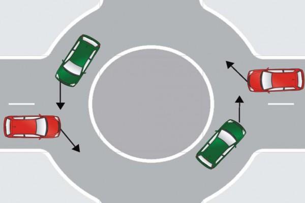 Машины красного цвета должны уступать дорогу, а зеленые имеют преимущество в движении