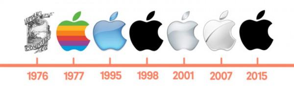 Эволюция логотипов Apple