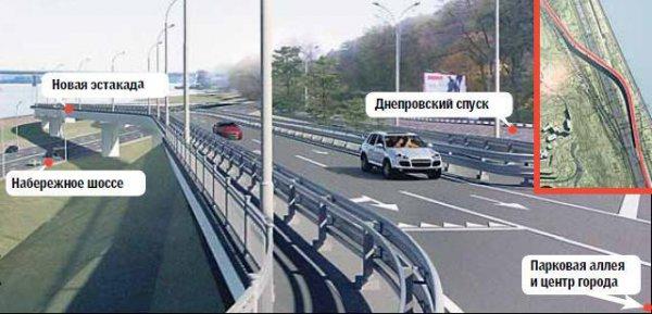 Каким будет Подольский мост в Киеве (схема)