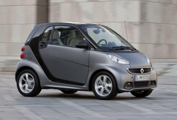 В Киеве состоялась презентация моделей Smart fortwo и fortwo cabrio.  Немецкие ситикары премиум-класса теперь официально представлены в Украине. 3ae290a3484