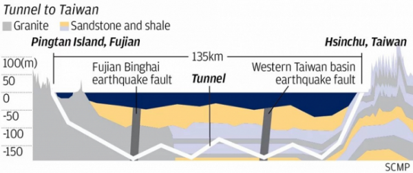 План туннеля