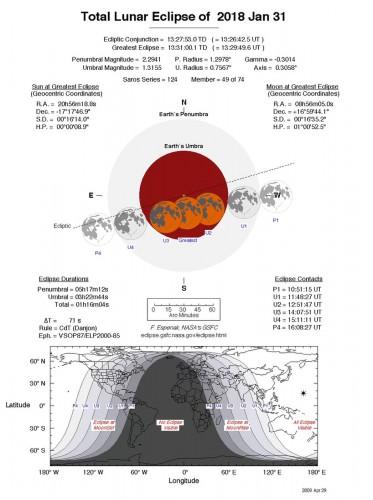 Затмение и зоны наблюдения