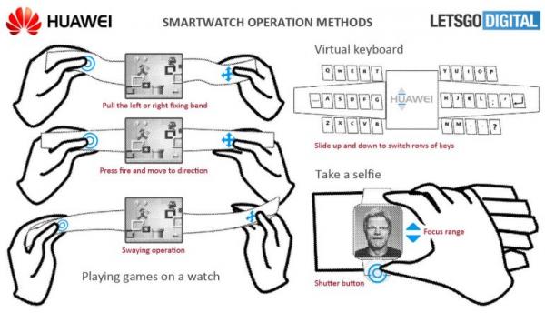 Huawei патентует смарт-часы