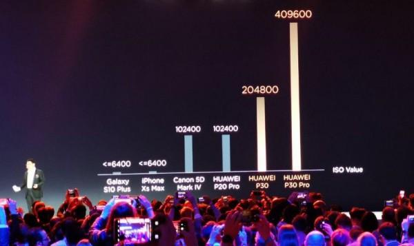 Презентация Huawei
