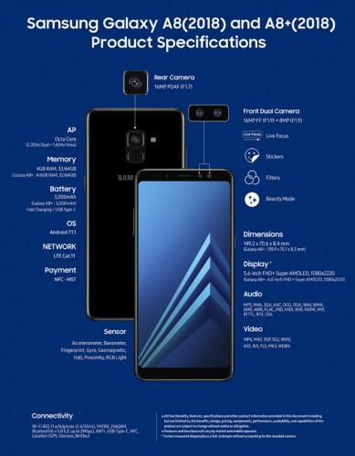 Характеристики Samsung Galaxy A8 и A8+