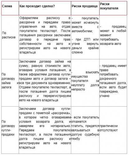 Hyundai Accent цена в России, купить авто Hyundai Accent с ...