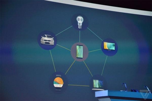Презентация Google I/O