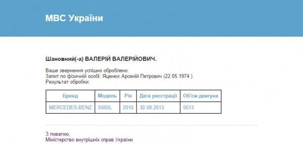 Данные о машине Яценюка