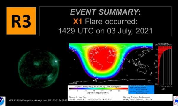 На этом графике, предоставленном группой прогнозирования космической погоды США, показана мощная солнечная вспышка класса X1 от Солнца 3 июля 2021 года