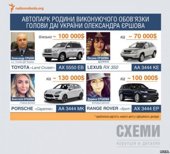Автопарк начальника ГАИ