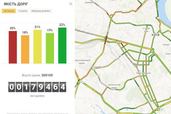 Новое приложение оценивает качество автодорог