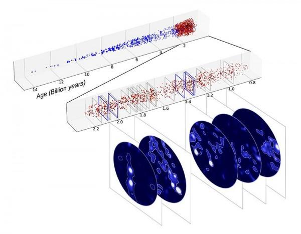 Диаграмма, показывающая сечение Вселенной в пространстве и времени, которое команда изобразила в новом исследовании MUSE - синие квадраты представляют области, где волокна были наиболее четко видны