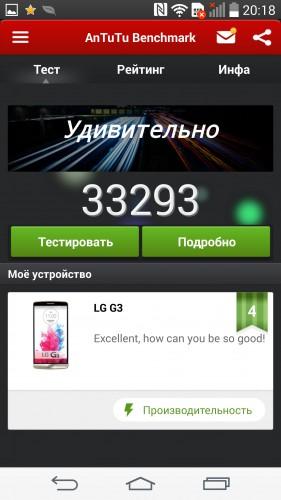 LG G3 набрал 33293 в Antutu