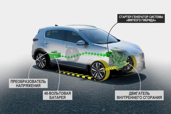 Принцип работы гибридного привода Kia Sportage